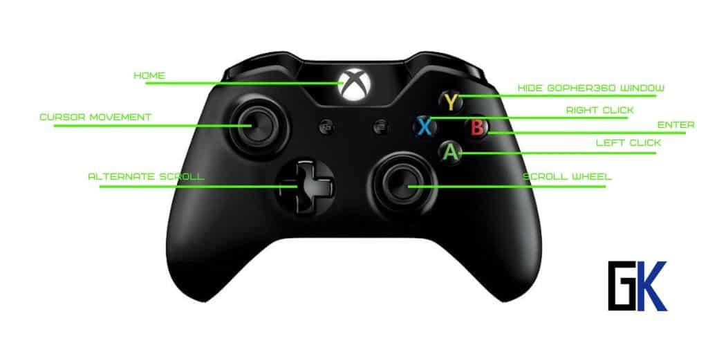 Gopher360 Xbox One Controller Layout
